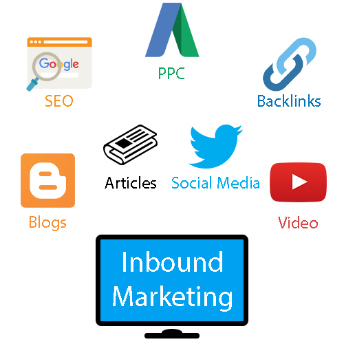 Inbound Marketing Examples